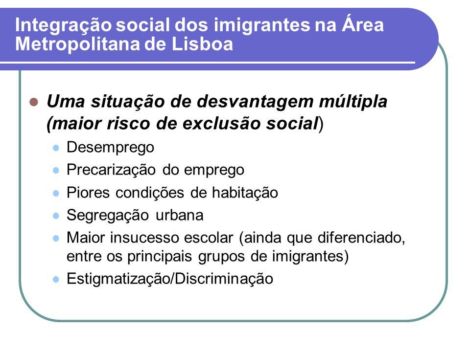 Integração social dos imigrantes na Área Metropolitana de Lisboa Uma situação de desvantagem múltipla (maior risco de exclusão social) Desemprego Prec