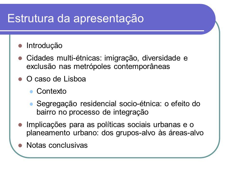 Estrutura da apresentação Introdução Cidades multi-étnicas: imigração, diversidade e exclusão nas metrópoles contemporâneas O caso de Lisboa Contexto
