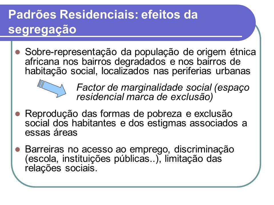 Padrões Residenciais: efeitos da segregação Sobre-representação da população de origem étnica africana nos bairros degradados e nos bairros de habitaç