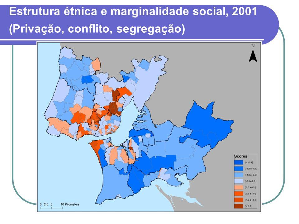 Estrutura étnica e marginalidade social, 2001 (Privação, conflito, segregação)