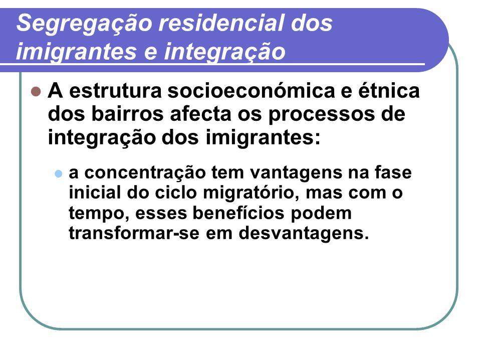 A estrutura socioeconómica e étnica dos bairros afecta os processos de integração dos imigrantes: a concentração tem vantagens na fase inicial do cicl