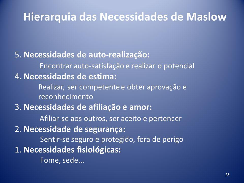 Hierarquia das Necessidades de Maslow 5. Necessidades de auto-realização: Encontrar auto-satisfação e realizar o potencial 4. Necessidades de estima: