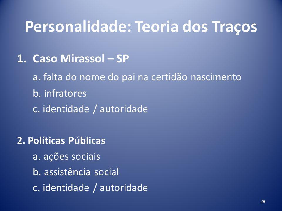 Personalidade: Teoria dos Traços 1.Caso Mirassol – SP a. falta do nome do pai na certidão nascimento b. infratores c. identidade / autoridade 2. Polít