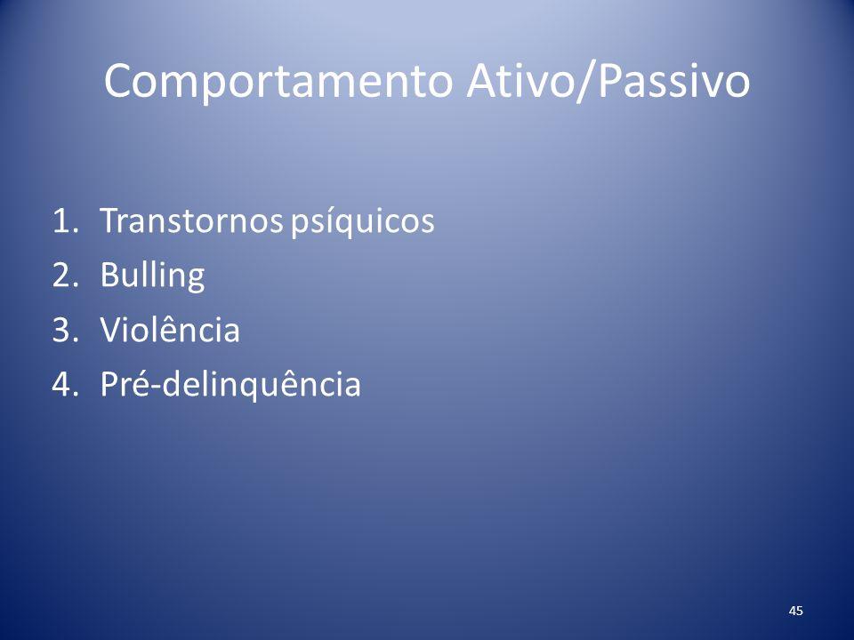 Comportamento Ativo/Passivo 1.Transtornos psíquicos 2.Bulling 3.Violência 4.Pré-delinquência 45