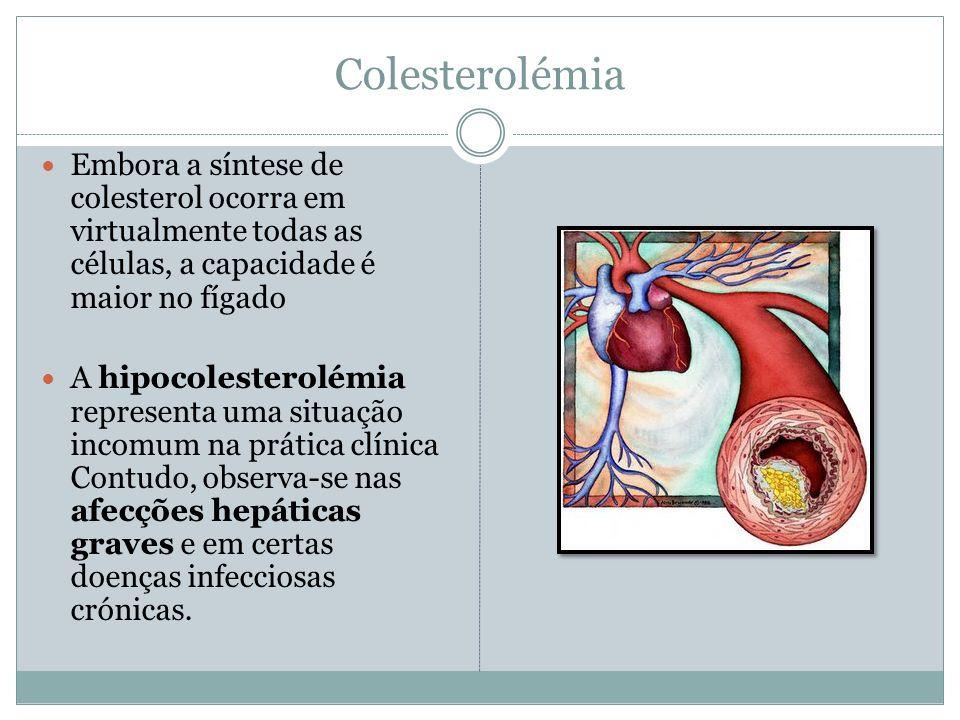 Colesterolémia Embora a síntese de colesterol ocorra em virtualmente todas as células, a capacidade é maior no fígado A hipocolesterolémia representa uma situação incomum na prática clínica Contudo, observa-se nas afecções hepáticas graves e em certas doenças infecciosas crónicas.
