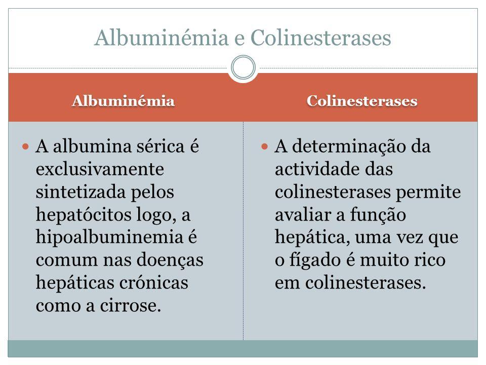 Albuminémia Colinesterases A albumina sérica é exclusivamente sintetizada pelos hepatócitos logo, a hipoalbuminemia é comum nas doenças hepáticas crónicas como a cirrose.