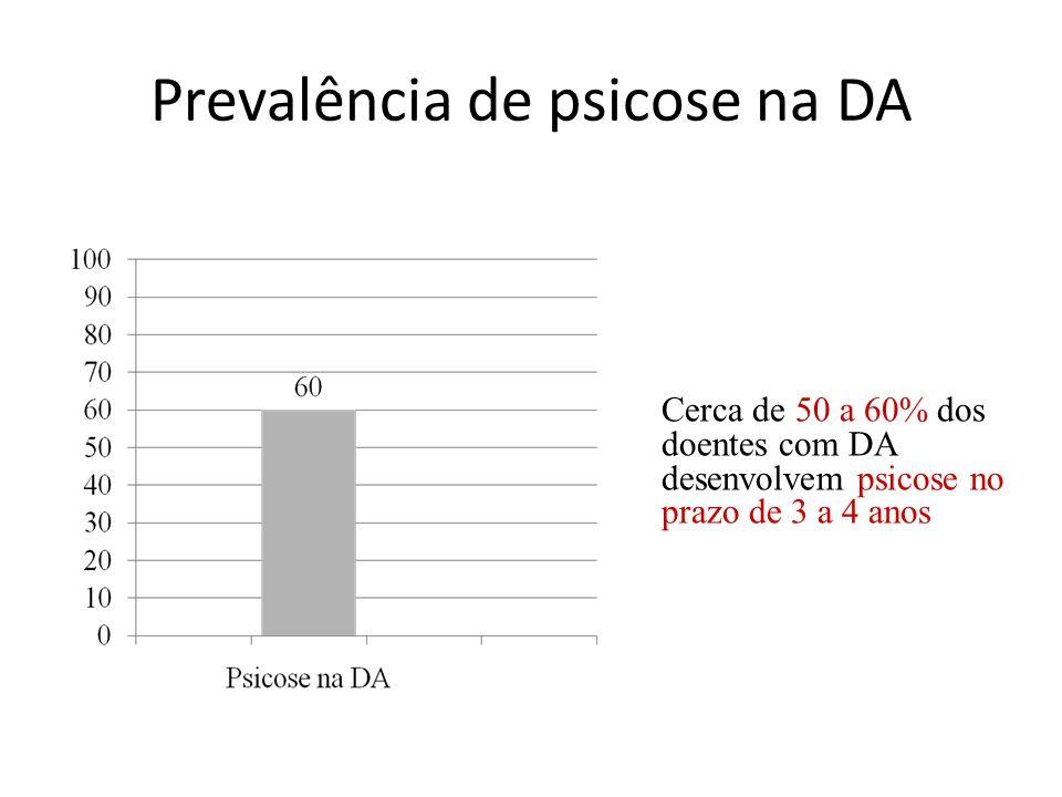 Prevalência de psicose na DA Cerca de 50 a 60% dos doentes com DA desenvolvem psicose no prazo de 3 a 4 anos
