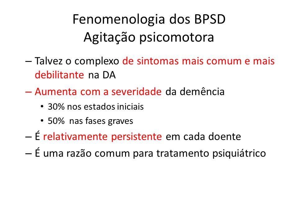 Fenomenologia dos BPSD Agitação psicomotora – Talvez o complexo de sintomas mais comum e mais debilitante na DA – Aumenta com a severidade da demência