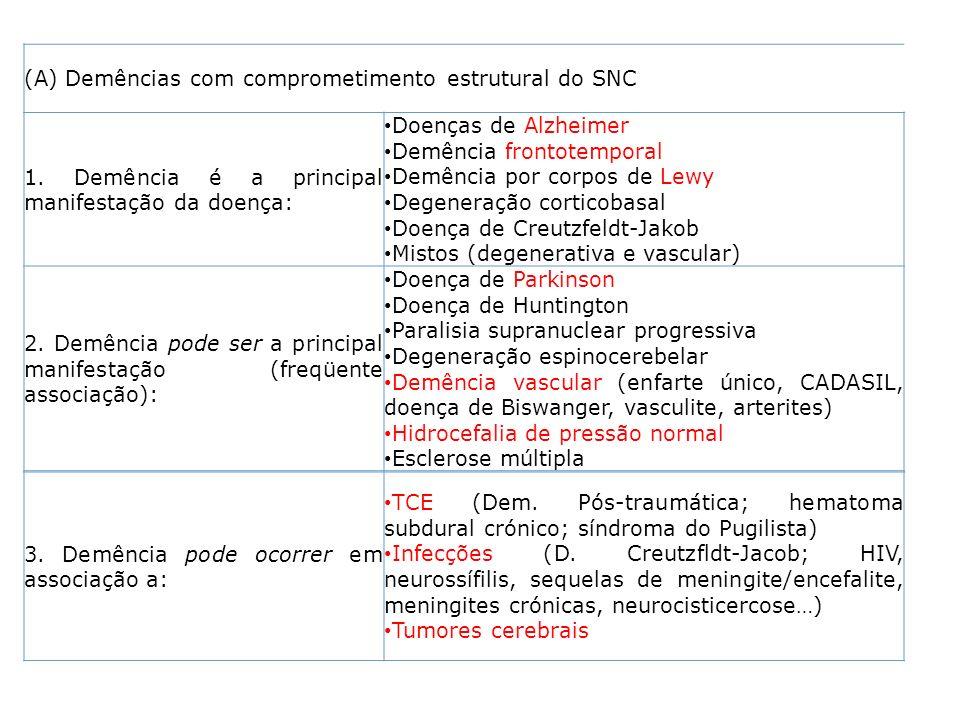(A) Demências com comprometimento estrutural do SNC 1. Demência é a principal manifestação da doença: Doenças de Alzheimer Demência frontotemporal Dem