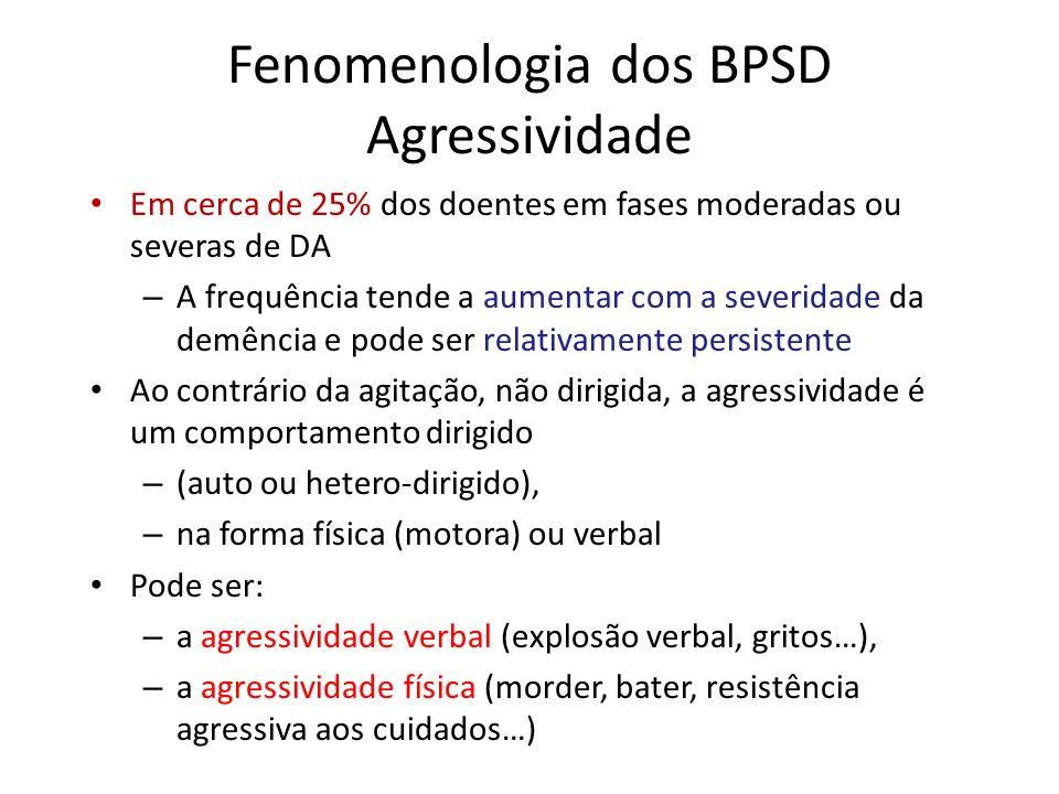 Fenomenologia dos BPSD Agressividade Em cerca de 25% dos doentes em fases moderadas ou severas de DA – A frequência tende a aumentar com a severidade