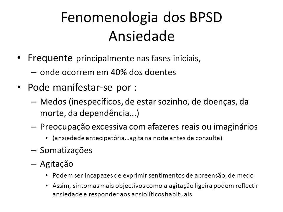 Fenomenologia dos BPSD Ansiedade Frequente principalmente nas fases iniciais, – onde ocorrem em 40% dos doentes Pode manifestar-se por : – Medos (ines