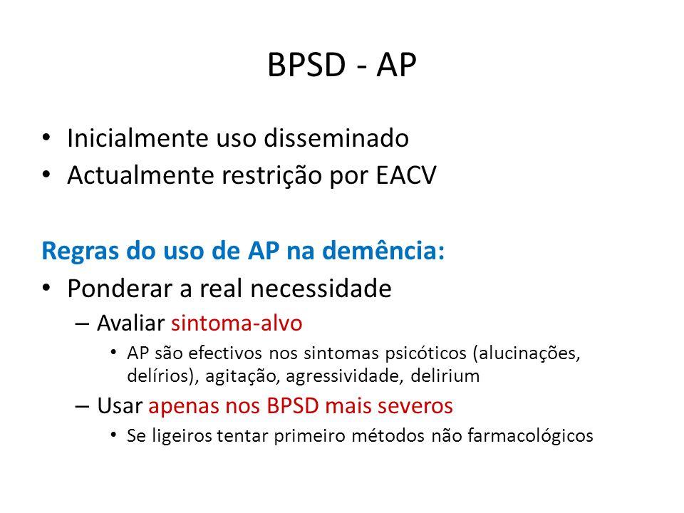 BPSD - AP Inicialmente uso disseminado Actualmente restrição por EACV Regras do uso de AP na demência: Ponderar a real necessidade – Avaliar sintoma-a