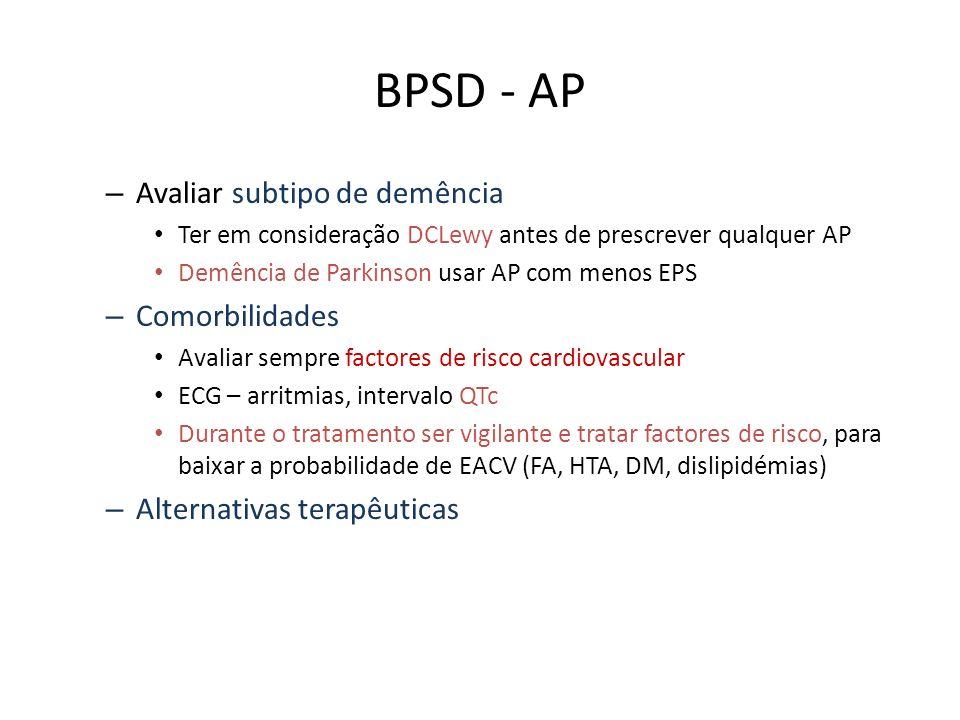 BPSD - AP – Avaliar subtipo de demência Ter em consideração DCLewy antes de prescrever qualquer AP Demência de Parkinson usar AP com menos EPS – Comor