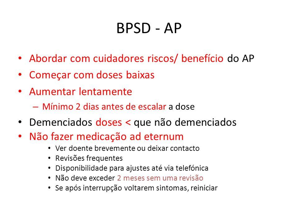 BPSD - AP Abordar com cuidadores riscos/ benefício do AP Começar com doses baixas Aumentar lentamente – Mínimo 2 dias antes de escalar a dose Demencia
