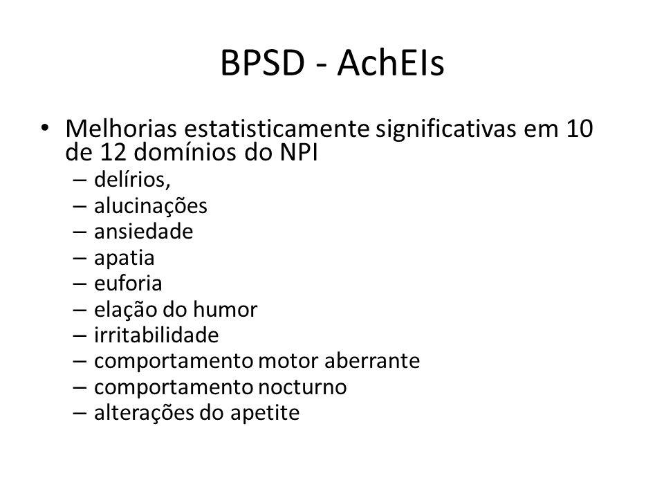 BPSD - AchEIs Melhorias estatisticamente significativas em 10 de 12 domínios do NPI – delírios, – alucinações – ansiedade – apatia – euforia – elação
