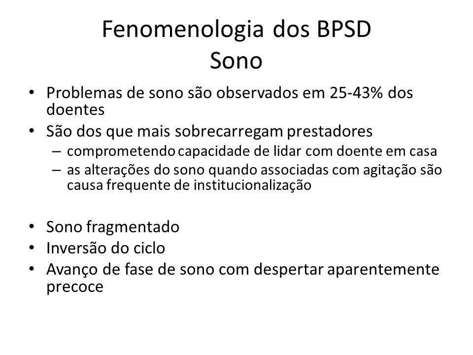 Fenomenologia dos BPSD Sono Problemas de sono são observados em 25-43% dos doentes São dos que mais sobrecarregam prestadores – comprometendo capacida