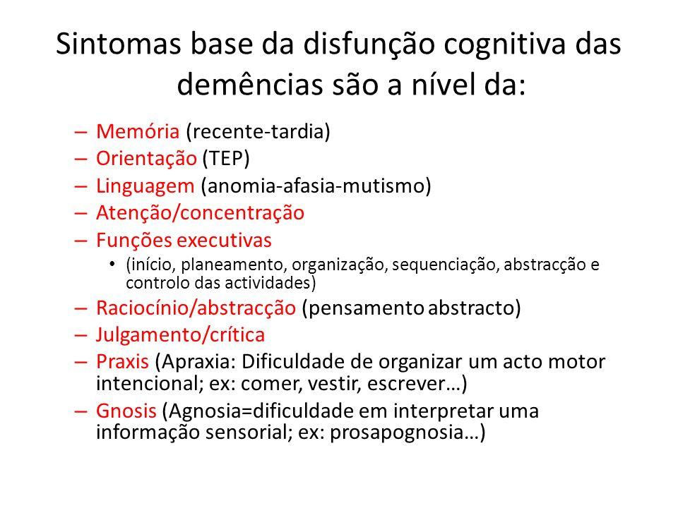 Sintomas base da disfunção cognitiva das demências são a nível da: – Memória (recente-tardia) – Orientação (TEP) – Linguagem (anomia-afasia-mutismo) –