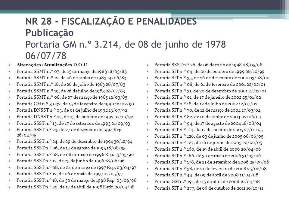 NR 28 - FISCALIZAÇÃO E PENALIDADES Publicação Portaria GM n.º 3.214, de 08 de junho de 1978 06/07/78 Alterações/Atualizações D.O.U Portaria SSMT n.º 0