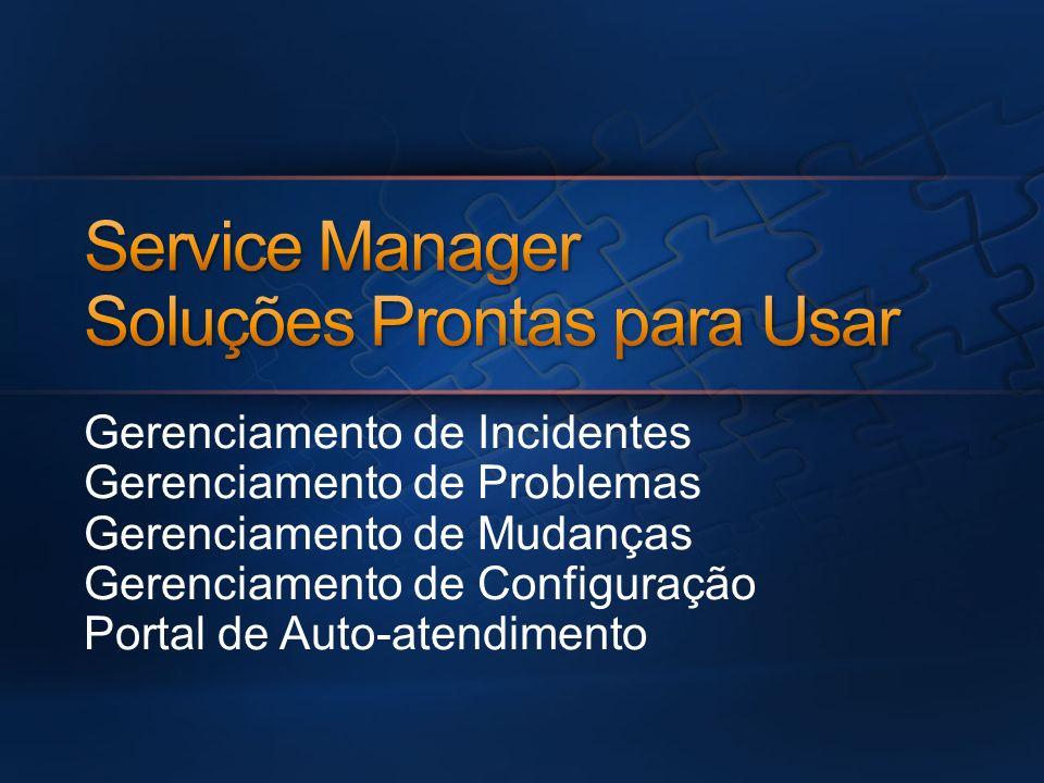 Gerenciamento de Incidentes Gerenciamento de Problemas Gerenciamento de Mudanças Gerenciamento de Configuração Portal de Auto-atendimento