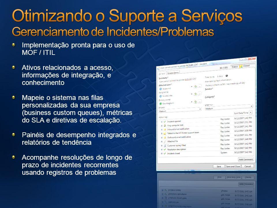 Implementação pronta para o uso de MOF / ITIL Ativos relacionados a acesso, informações de integração, e conhecimento Mapeie o sistema nas filas perso