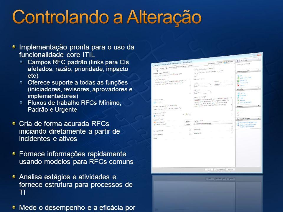Implementação pronta para o uso da funcionalidade core ITIL Campos RFC padrão (links para CIs afetados, razão, prioridade, impacto etc) Oferece suport