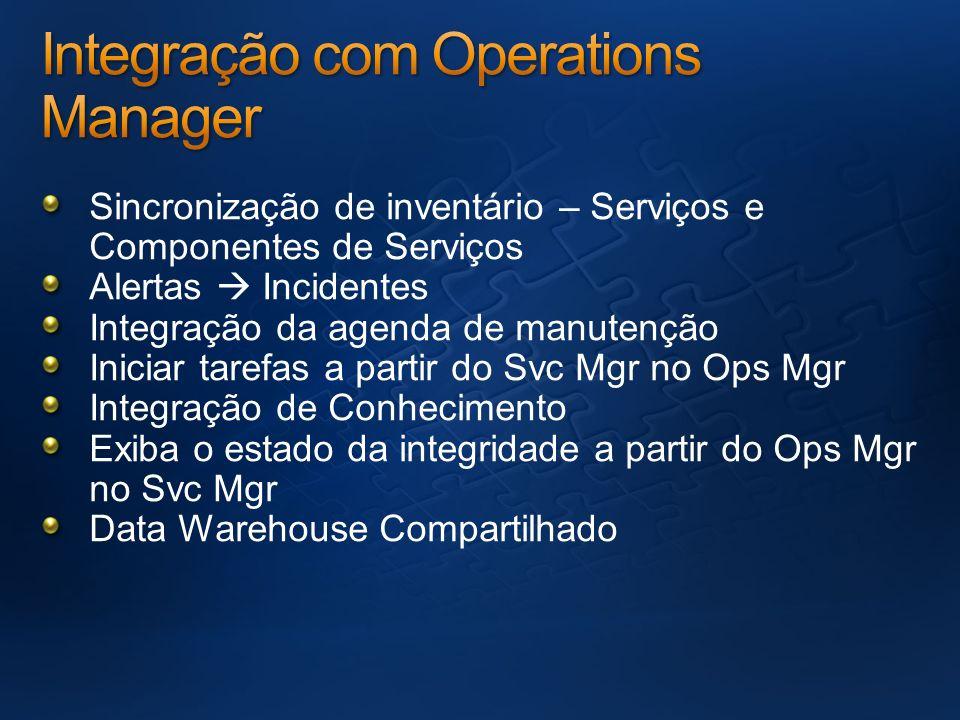 Sincronização de inventário – Serviços e Componentes de Serviços Alertas Incidentes Integração da agenda de manutenção Iniciar tarefas a partir do Svc