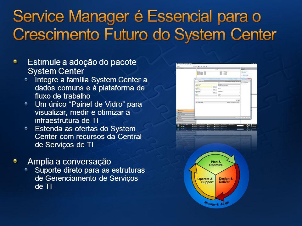 Estimule a adoção do pacote System Center Integre a família System Center a dados comuns e à plataforma de fluxo de trabalho Um único Painel de Vidro