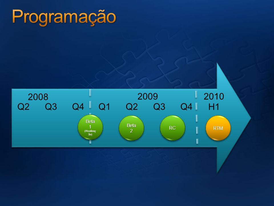 Beta 2 RTMRTM Q2Q3Q4Q1Q2Q3Q4 20092010 H1 2008 RCRC Beta 1 (Atualizaç ão) Beta 1 (Atualizaç ão)