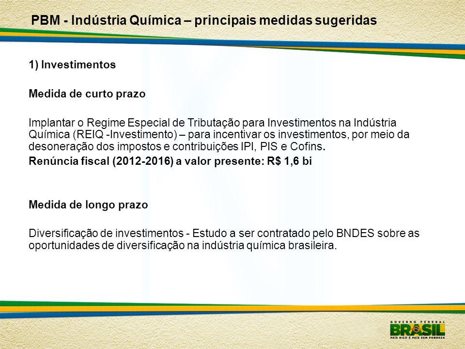 PBM - Indústria Química – principais medidas sugeridas 1) Investimentos Medida de curto prazo Implantar o Regime Especial de Tributação para Investimentos na Indústria Química (REIQ -Investimento) – para incentivar os investimentos, por meio da desoneração dos impostos e contribuições IPI, PIS e Cofins.