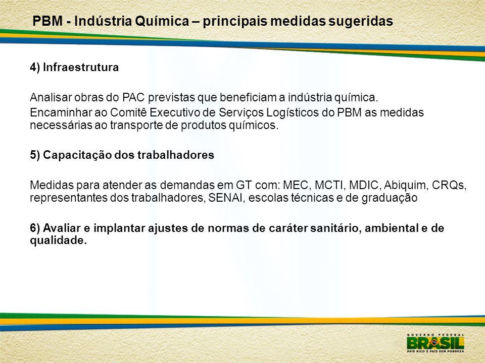 4) Infraestrutura Analisar obras do PAC previstas que beneficiam a indústria química.