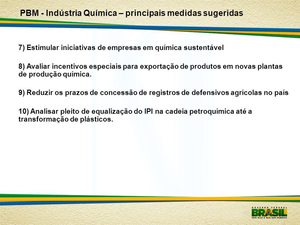 7) Estimular iniciativas de empresas em química sustentável 8) Avaliar incentivos especiais para exportação de produtos em novas plantas de produção química.