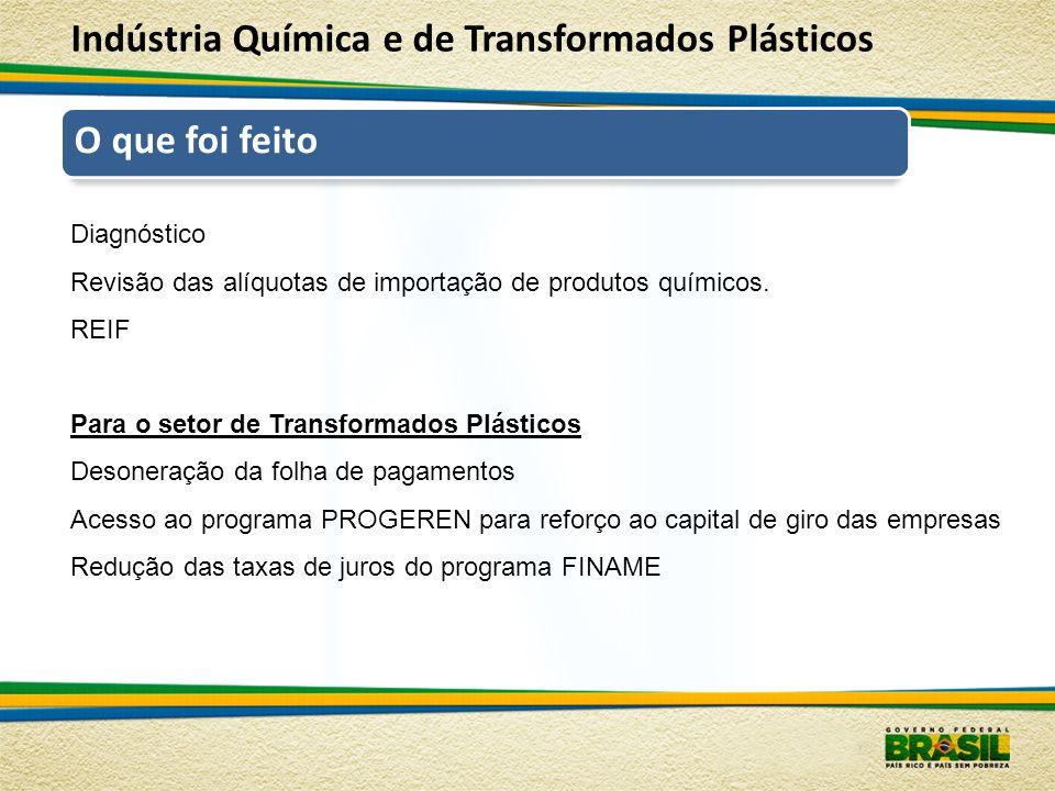 O que foi feito Diagnóstico Revisão das alíquotas de importação de produtos químicos.