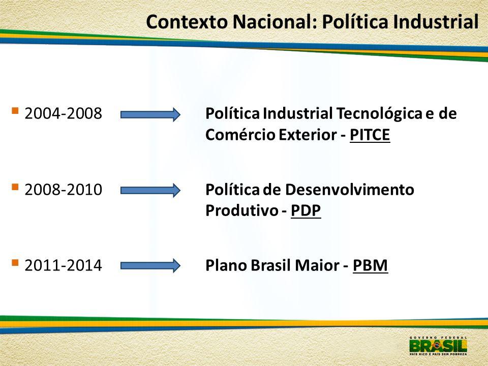 2004-2008 Política Industrial Tecnológica e de Comércio Exterior - PITCE 2008-2010 Política de Desenvolvimento Produtivo - PDP 2011-2014 Plano Brasil Maior - PBM Contexto Nacional: Política Industrial