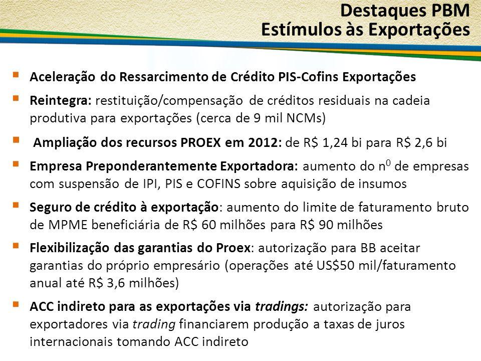 Destaques PBM Estímulos às Exportações Aceleração do Ressarcimento de Crédito PIS-Cofins Exportações Reintegra: restituição/compensação de créditos residuais na cadeia produtiva para exportações (cerca de 9 mil NCMs) Ampliação dos recursos PROEX em 2012: de R$ 1,24 bi para R$ 2,6 bi Empresa Preponderantemente Exportadora: aumento do n 0 de empresas com suspensão de IPI, PIS e COFINS sobre aquisição de insumos Seguro de crédito à exportação: aumento do limite de faturamento bruto de MPME beneficiária de R$ 60 milhões para R$ 90 milhões Flexibilização das garantias do Proex: autorização para BB aceitar garantias do próprio empresário (operações até US$50 mil/faturamento anual até R$ 3,6 milhões) ACC indireto para as exportações via tradings: autorização para exportadores via trading financiarem produção a taxas de juros internacionais tomando ACC indireto
