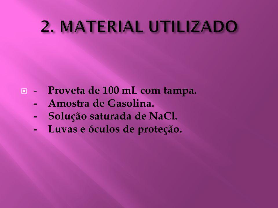 1 - Colocar 50 mL de gasolina comum em uma proveta de 100 mL ± 0,5 mL com tampa.