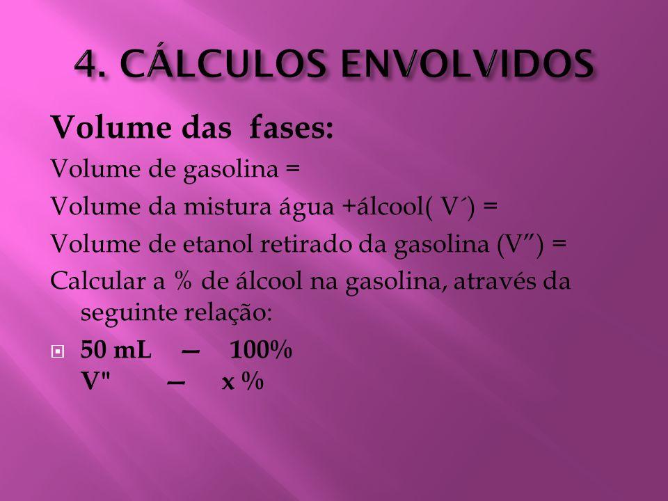Volume das fases: Volume de gasolina = Volume da mistura água +álcool( V´) = Volume de etanol retirado da gasolina (V) = Calcular a % de álcool na gas
