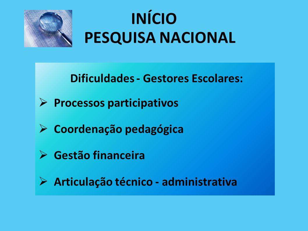 PROGESTÃO INICIATIVA: Secretarias Estaduais de Educação COORDENAÇÃO: Conselho Nacional de Secretários de Educação PARCERIAS: