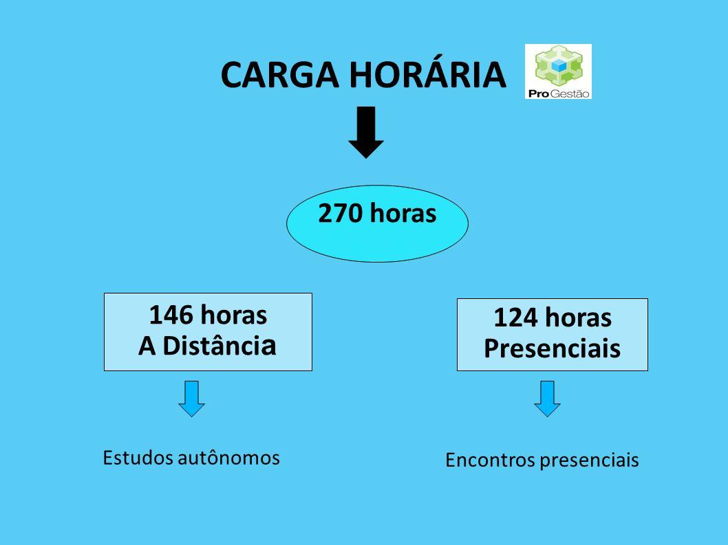 ESTRUTURA SEE Coordenação SRE Implementação Tutoria Estadual SRE Cursistas Municipal SME Cursistas