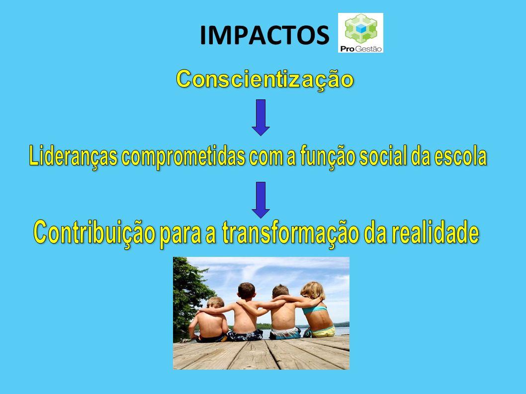MÓDULOS I - Função Social da Escola II - Envolvimento da equipe na gestão escolar III - Projeto Pedagógico IV - Sucesso e permanência do aluno na esco