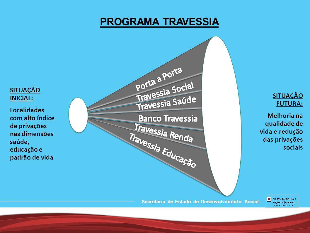 Secretaria de Estado de Desenvolvimento Social PROGRAMA TRAVESSIA Promover a inclusão social e produtiva da população, bem como minimizar as privações sociais em que esta população se encontra.