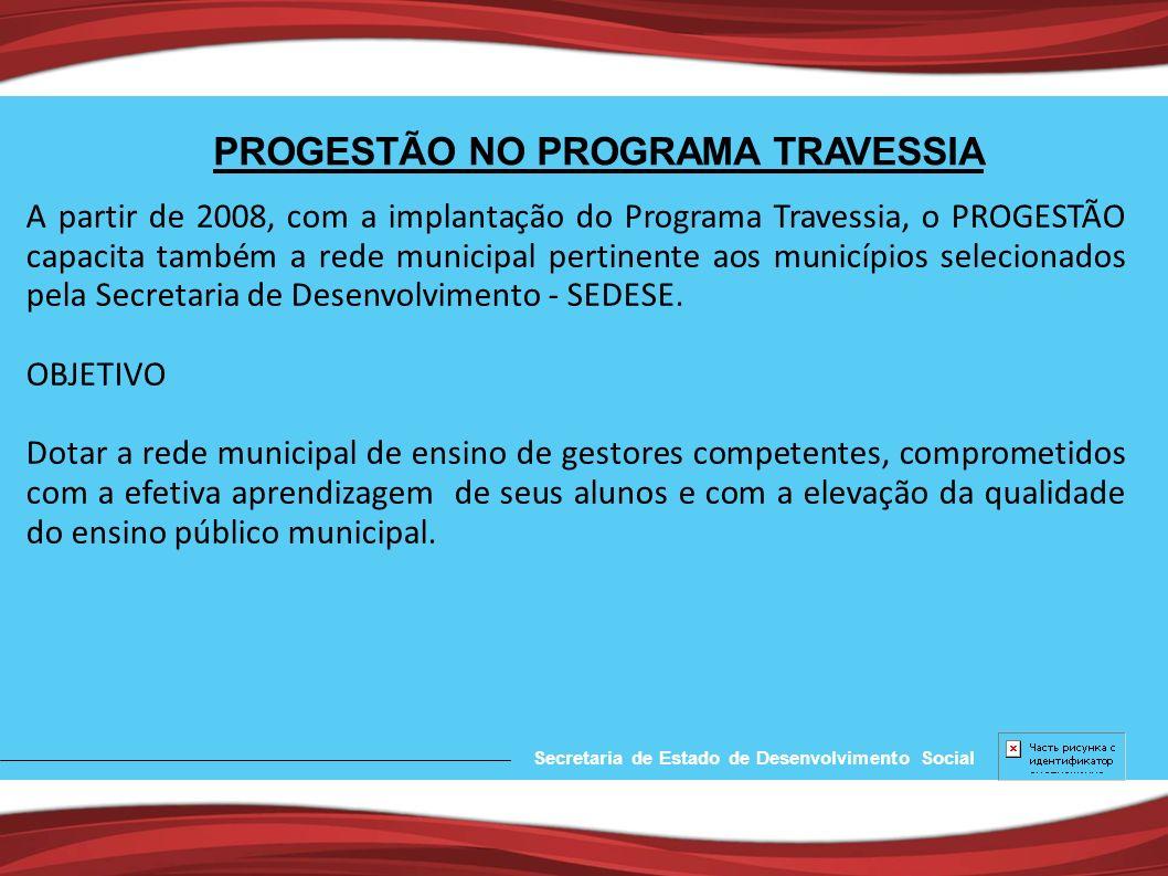Secretaria de Estado de Desenvolvimento Social SITUAÇÃOINICIAL:Localidadescom alto índicede privaçõesnas dimensõessaúde,educação epadrão de vida SITUA