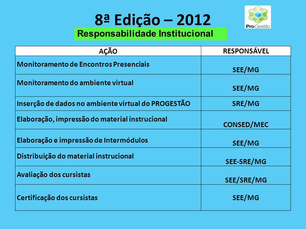 8ª Edição – 2012 AÇÃO RESPONSÁVEL Implantação / implementação do PROGESTÃO SEE/SRE/MG - SEDESE PREFEITURA – SME Inscrições de cursistas SEE/SRE/MG PREFEITURA - SME Acompanhamento sistematizado do Projeto SEE/SRE-MG PREFEITURA – SME- SEDESE Indicação do tutor (1 turma/SRE)* SRE/MG Capacitação de tutores SEE/MG Tutoria dos cursistas SRE/MG Realização de Encontros Presenciais SRE/MG Despesas de deslocamento para Encontros Presenciais na sede da SRE - 10 Encontros PREFEITURA-SME Responsabilidade Institucional