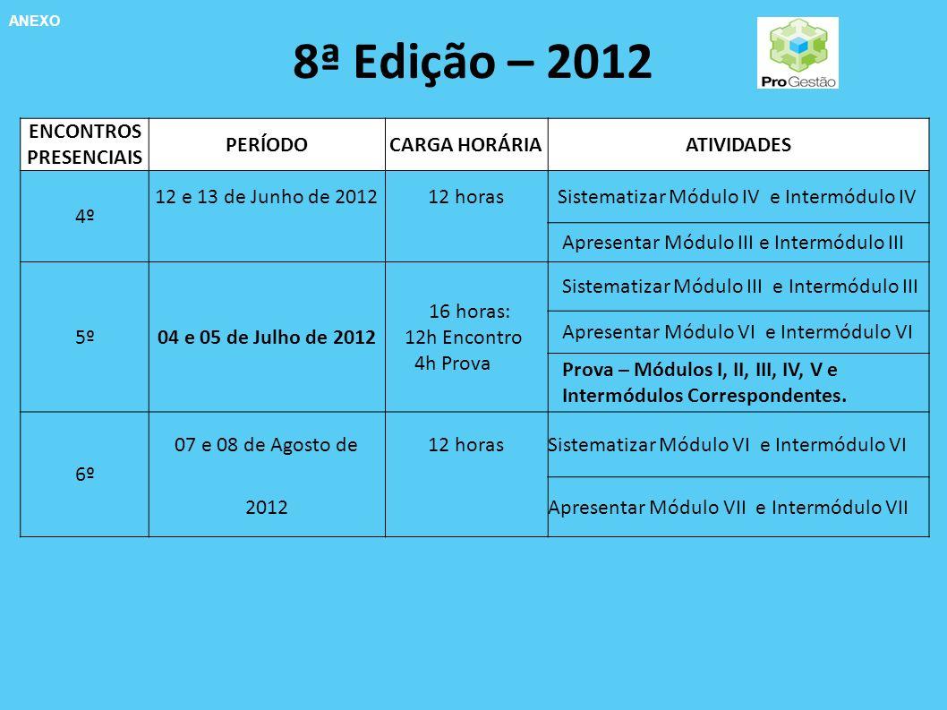 8ª Edição – 2012 CRONOGRAMA CRONOGRAMA DOS ENCONTROS PRESENCIAIS PROGESTÃO – 8ª EDIÇÃO – REDE ESTADUAL E PROGRAMA TRAVESSIA ENCONTROS PRESENCIAIS PERÍODO CARGA HORÁRIA ATIVIDADES 1º 20 de Março de 20128 horas Apresentar o Projeto PROGESTÃO Apresentar Módulo I e Intermódulo I 2º 11 e 12 de Abril de 2012 12 horas Sistematizar Módulo I e Intermódulo I Apresentar Módulos II, V e Intermódulos II, V 3º 15 e 16 de Maio de 201216 horas Sistematizar Módulos II,V e Intermódulos II, V Apresentar Módulo IV e Intermódulo IV ANEXO