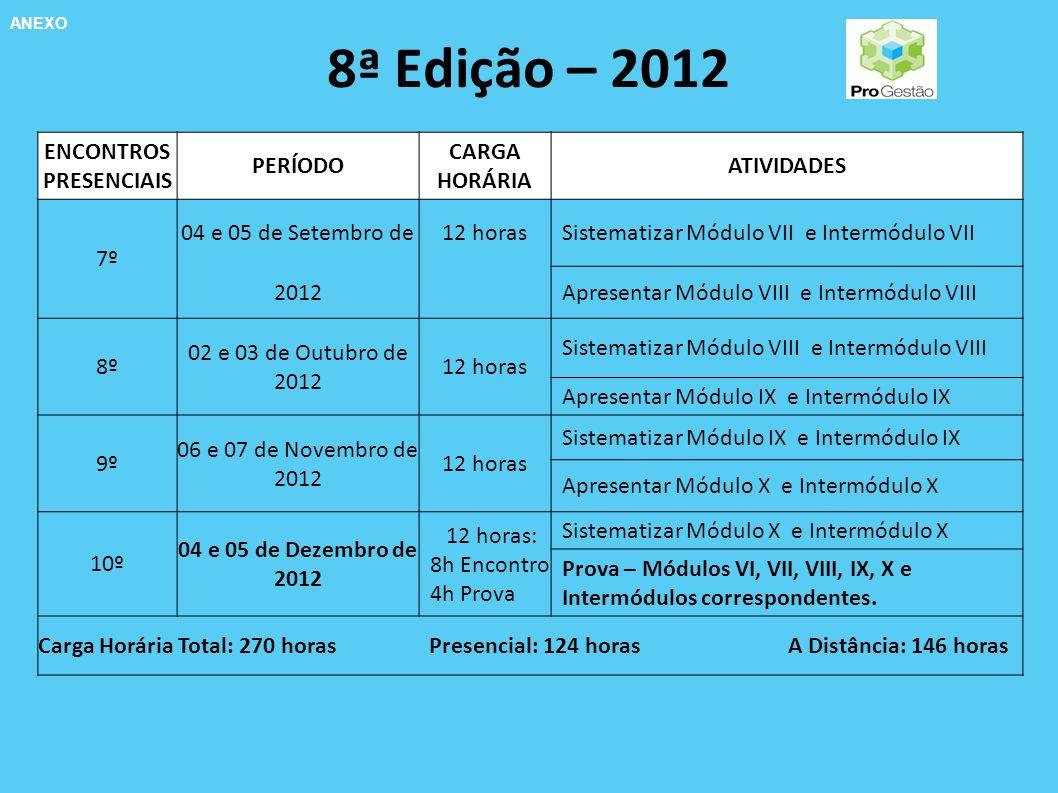 8ª Edição – 2012 ANEXO ENCONTROS PRESENCIAIS PERÍODOCARGA HORÁRIAATIVIDADES 4º 12 e 13 de Junho de 201212 horas Sistematizar Módulo IV e Intermódulo I