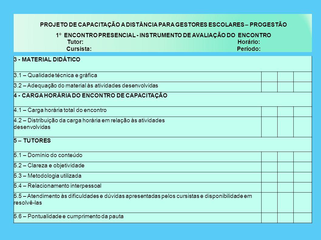 PROJETO DE CAPACITAÇÃO A DISTÂNCIA PARA GESTORES ESCOLARES – PROGESTÃO 1º ENCONTRO PRESENCIAL 2 - INSTRUMENTO DE AVALIAÇÃO DO ENCONTRO Tutor:Horário: