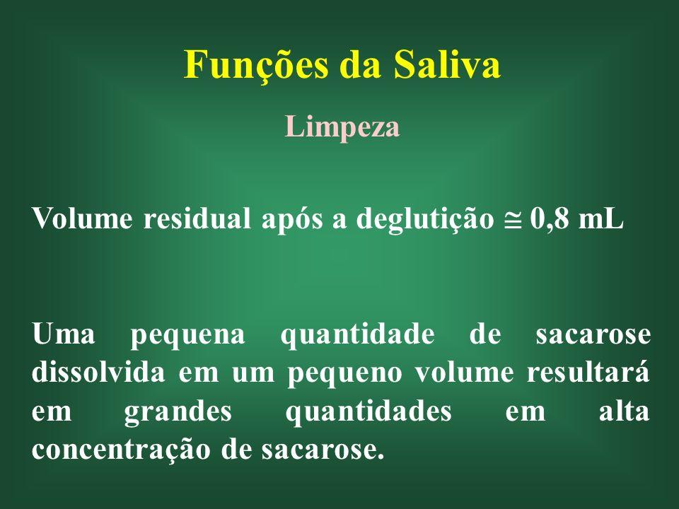 Funções da Saliva Limpeza Volume residual após a deglutição 0,8 mL Uma pequena quantidade de sacarose dissolvida em um pequeno volume resultará em grandes quantidades em alta concentração de sacarose.