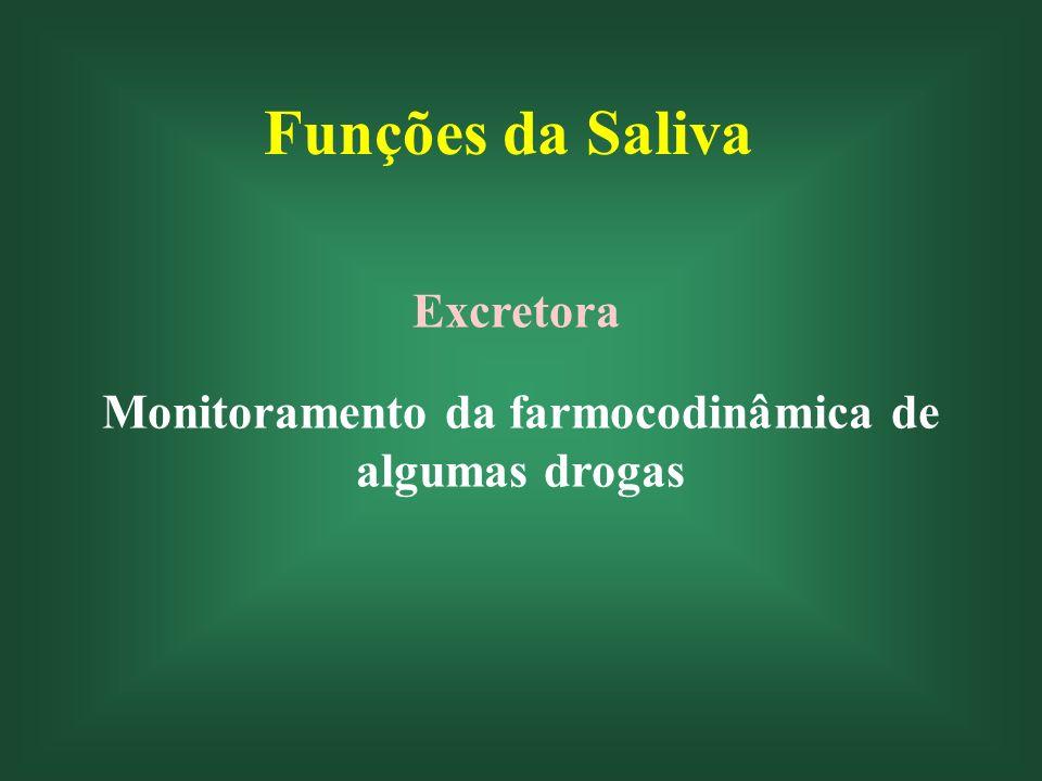 Funções da Saliva Excretora Monitoramento da farmocodinâmica de algumas drogas