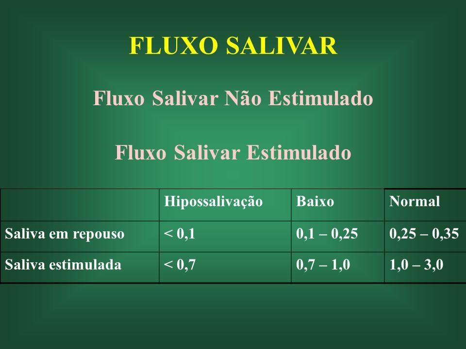 FLUXO SALIVAR Fluxo Salivar Estimulado Fluxo Salivar Não Estimulado HipossalivaçãoBaixoNormal Saliva em repouso< 0,10,1 – 0,250,25 – 0,35 Saliva estim