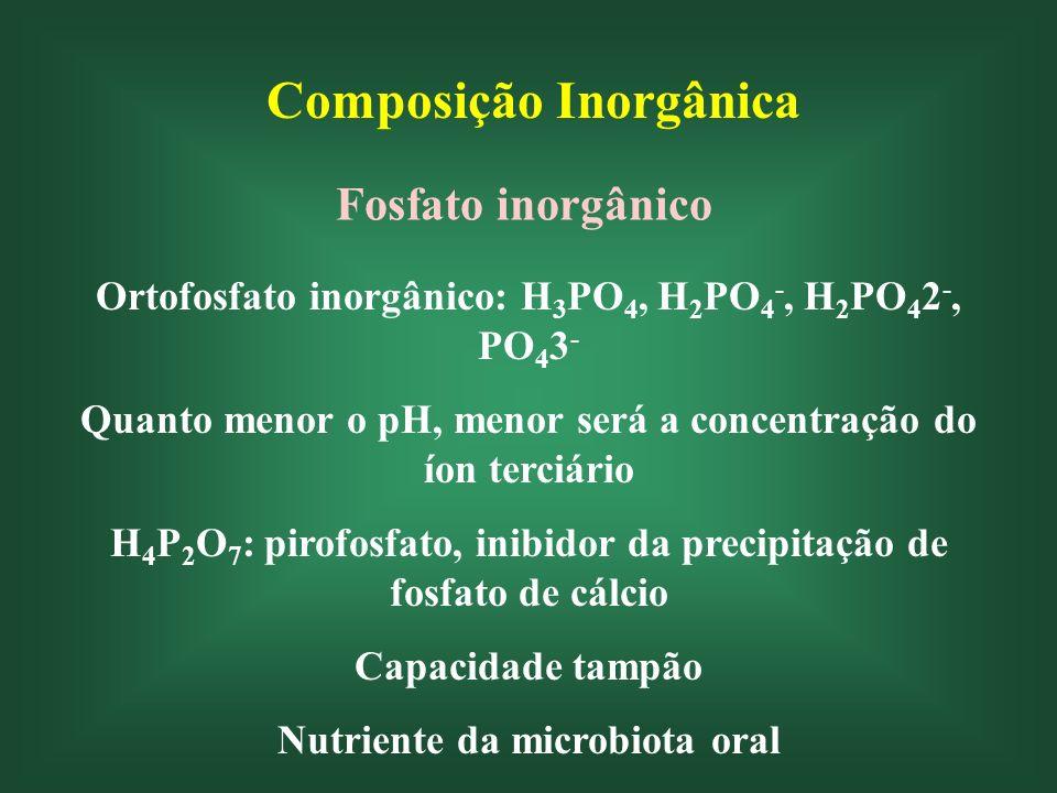 Composição Inorgânica Fosfato inorgânico Ortofosfato inorgânico: H 3 PO 4, H 2 PO 4 -, H 2 PO 4 2 -, PO 4 3 - Quanto menor o pH, menor será a concentração do íon terciário H 4 P 2 O 7 : pirofosfato, inibidor da precipitação de fosfato de cálcio Capacidade tampão Nutriente da microbiota oral