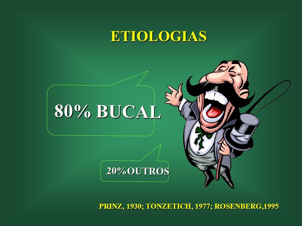 80% BUCAL ETIOLOGIAS 20%OUTROS PRINZ, 1930; TONZETICH, 1977; ROSENBERG,1995